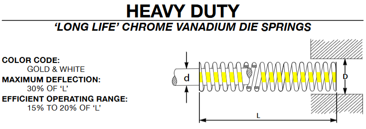 heavy duty die spring
