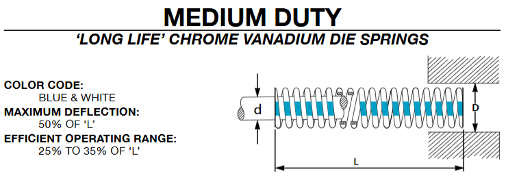 medium duty die spring